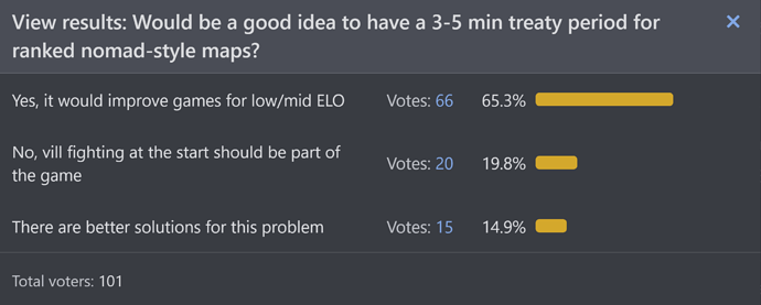 nomad_poll_results
