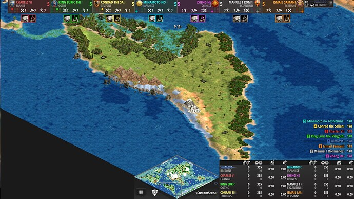 World Map Age of Empires 2 Definitive Edition South America