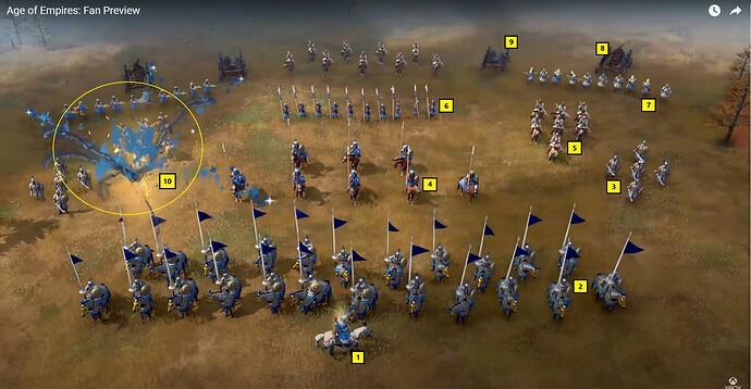 MONGOLS - Units 3